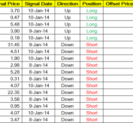Hong Kong Stock Exchange Signal List - 20140110