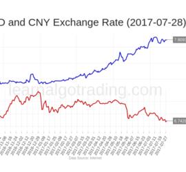 rate-hkdcny-2017-07-28