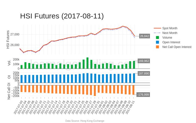 hkex-derivative-2017-08-11