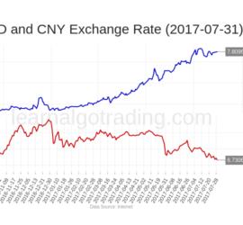 rate-hkdcny-2017-07-31