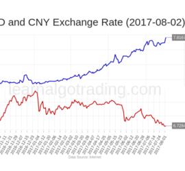rate-hkdcny-2017-08-02