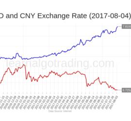 rate-hkdcny-2017-08-04