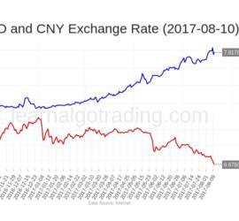 rate-hkdcny-2017-08-10