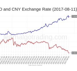 rate-hkdcny-2017-08-11