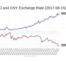 rate-hkdcny-2017-08-15
