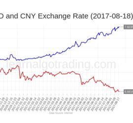 rate-hkdcny-2017-08-18