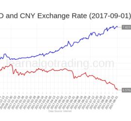 rate-hkdcny-2017-09-01