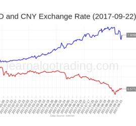 rate-hkdcny-2017-09-22