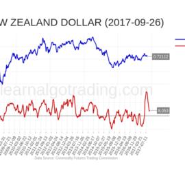 cftc-NZD-2017-09-26