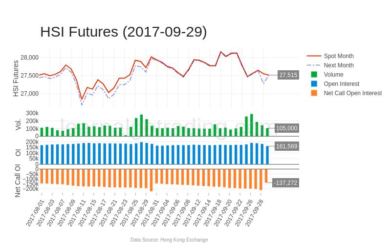 hkex-derivative-2017-09-29