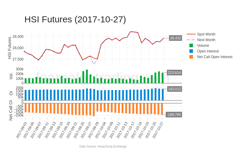 hkex-derivative-2017-10-27