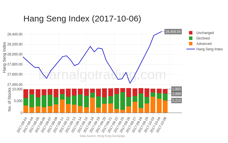 hkex-securities-2017-10-06