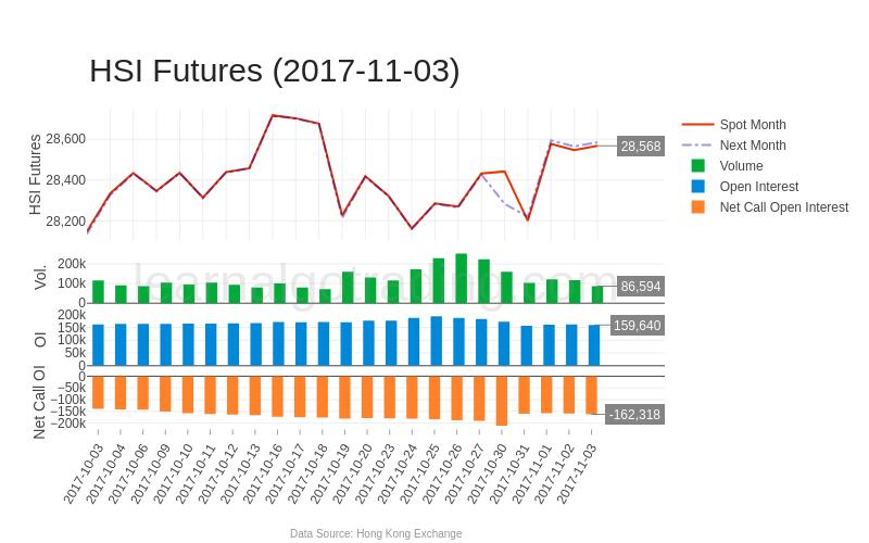 hkex-derivative-2017-11-03