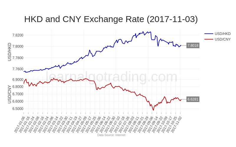 rate-hkdcny-2017-11-03