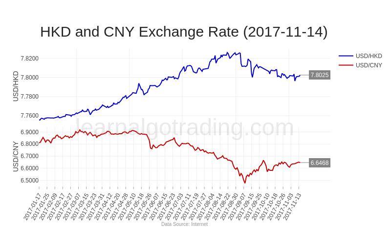rate-hkdcny-2017-11-14