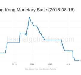 hk_monetary_base-20180816