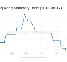 hk_monetary_base-20180817