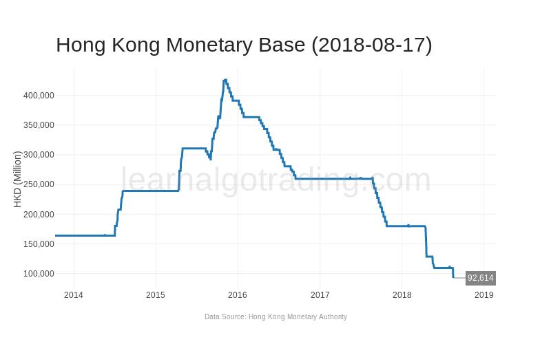 hk_monetary_base-20180817