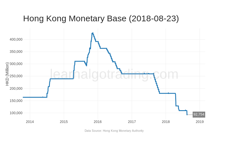 hk_monetary_base-20180823