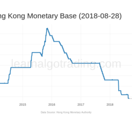 hk_monetary_base-20180828